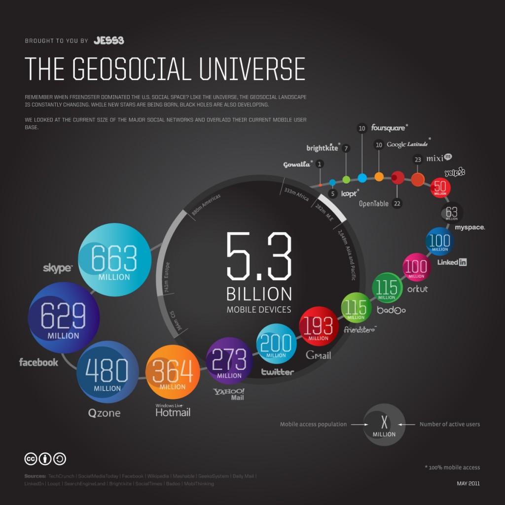 GeoSocial Universe